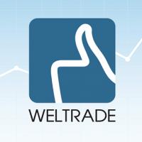Форекс брокер Weltrade — обзор компании