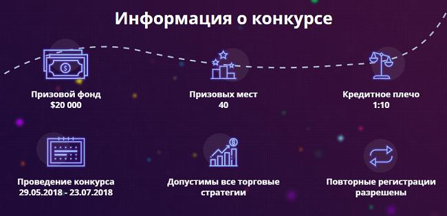 информация о конкурсе