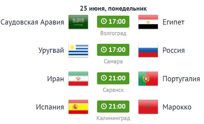 расписание на матчи 25 июня