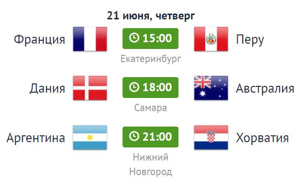 расписание матчей на 21 июня