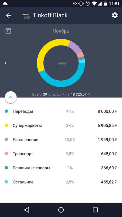 мобильный банк Тинькофф Блэк