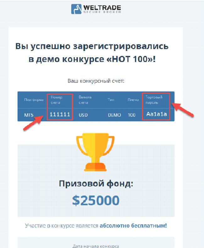 конкурс на демо счетах