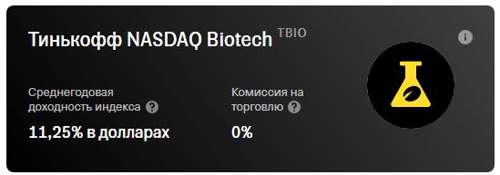 фонд биотехнологических компаний